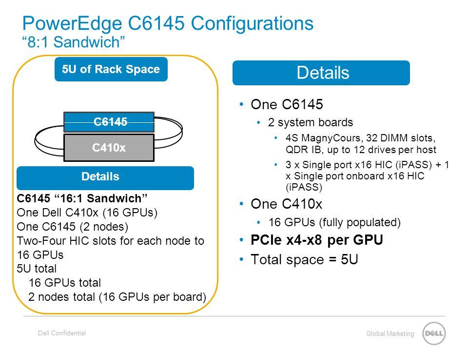"Global Marketing PowerEdge C6145 Configurations ""8:1 Sandwich"" Dell Confidential C6145 C6145 ""16:1 Sandwich"" One Dell C410x (16 GPUs) One C6145 (2 nod"