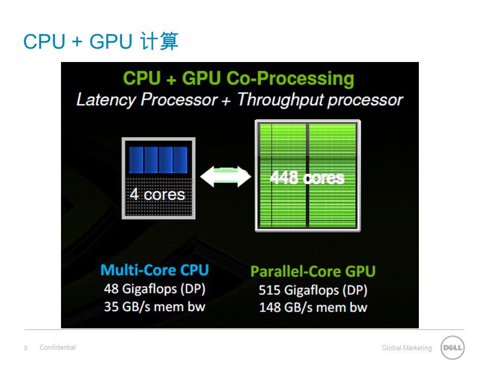 Global Marketing CPU + GPU 计算 5 Confidential