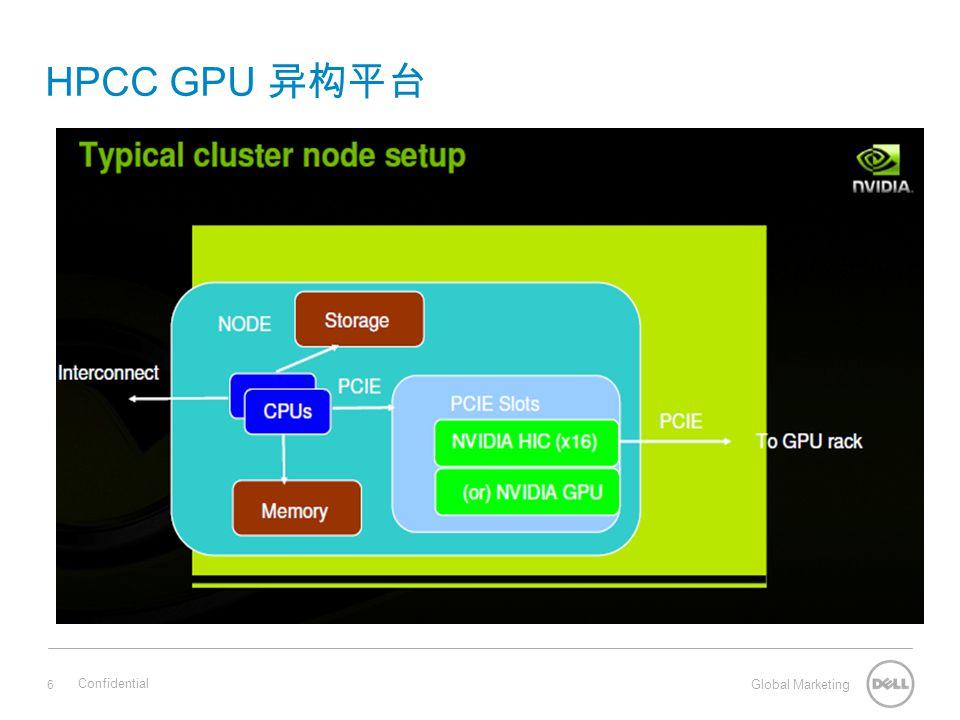 Global Marketing HPCC GPU 异构平台 6 Confidential
