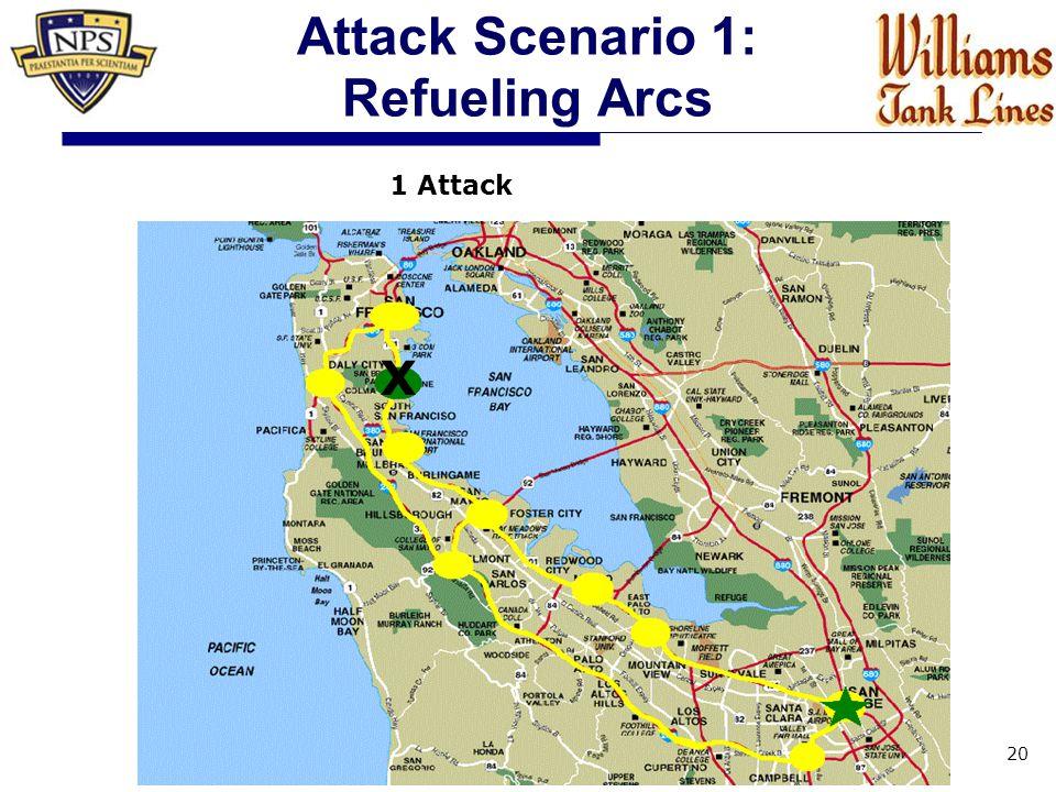 Attack Scenario 1: Refueling Arcs 20 1 Attack X