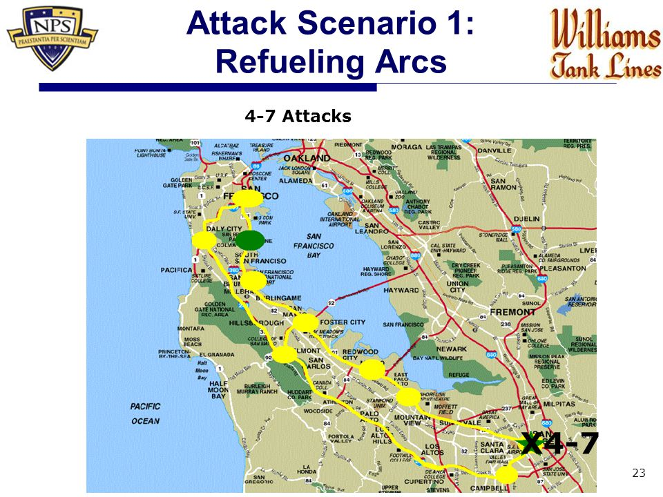 Attack Scenario 1: Refueling Arcs 23 4-7 Attacks X4-7