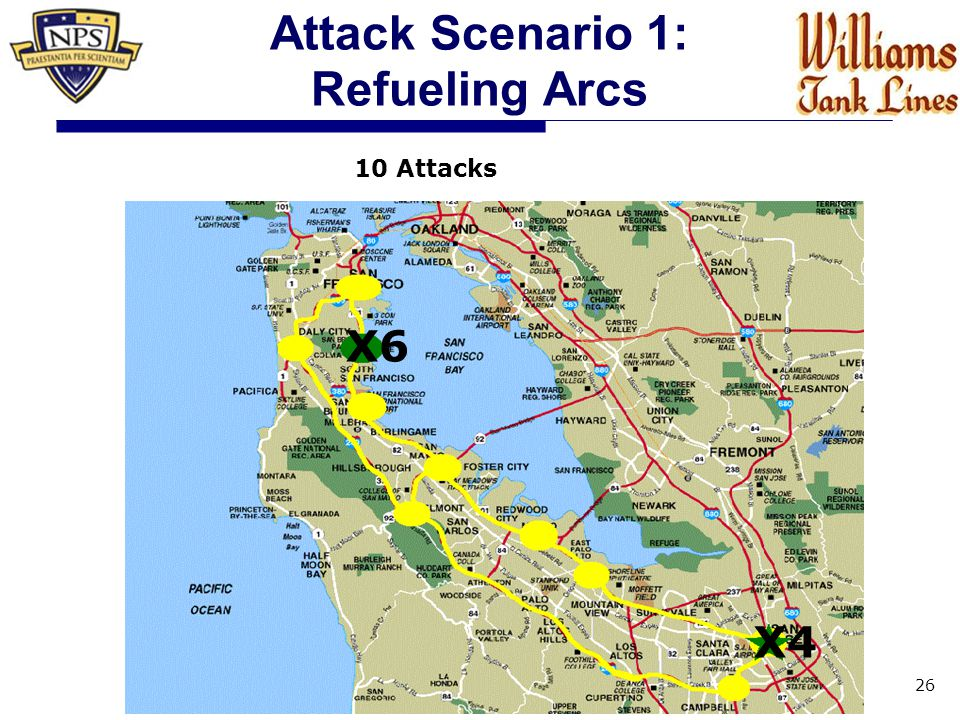Attack Scenario 1: Refueling Arcs 26 10 Attacks X4 X6