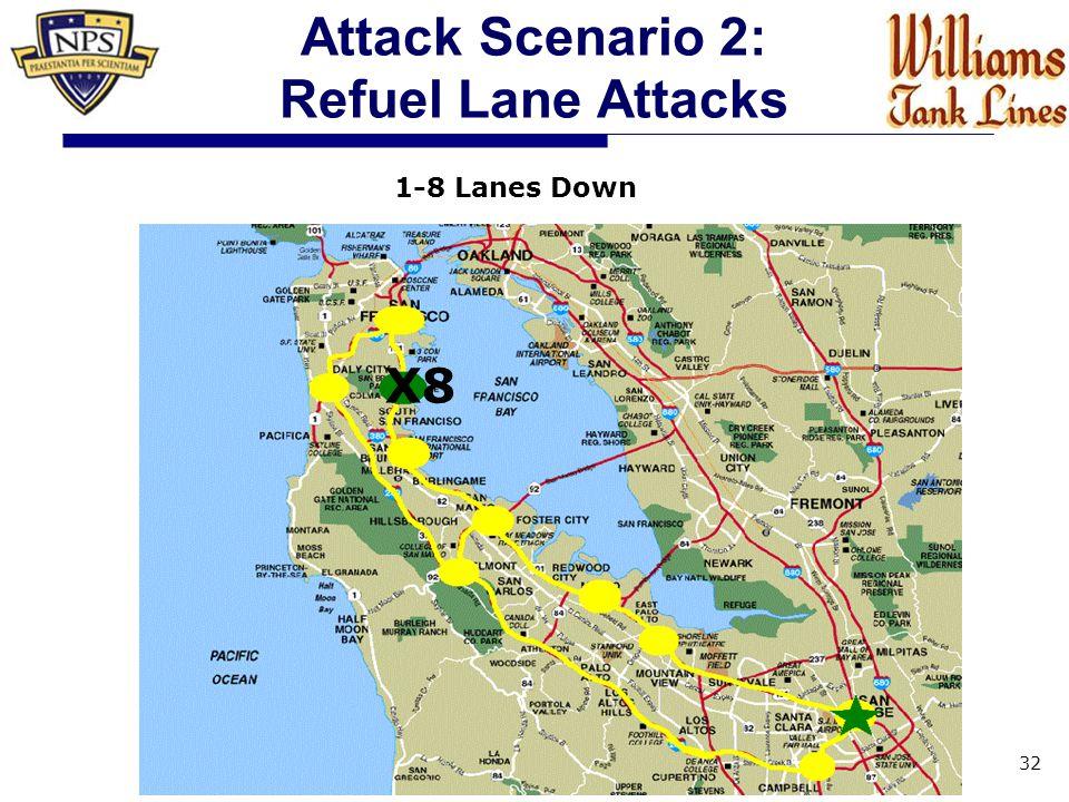 Attack Scenario 2: Refuel Lane Attacks 32 1-8 Lanes Down X8