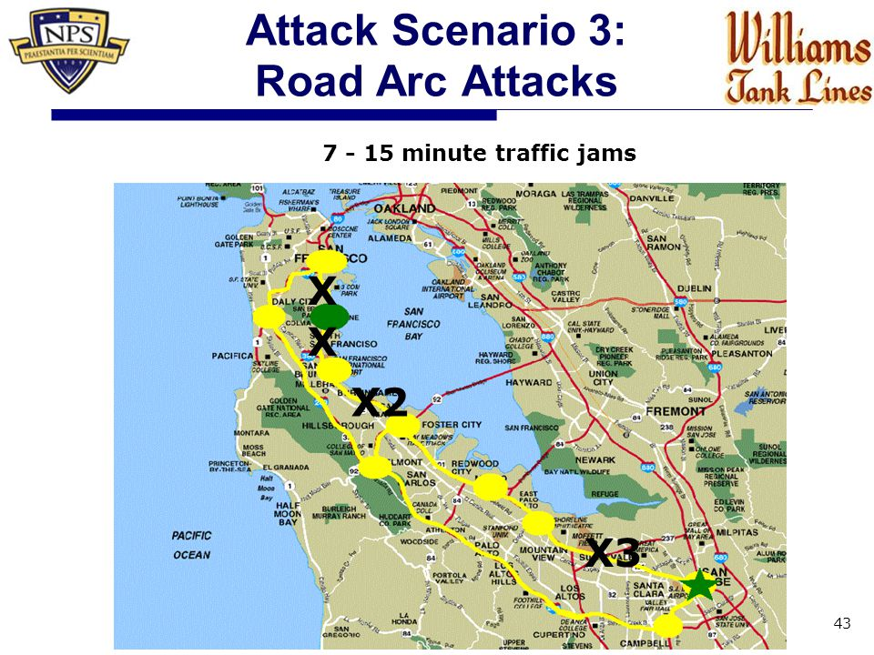 Attack Scenario 3: Road Arc Attacks 43 7 - 15 minute traffic jams X2 X X3 X