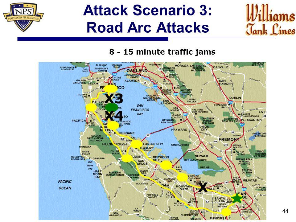 Attack Scenario 3: Road Arc Attacks 44 8 - 15 minute traffic jams X4 X X3