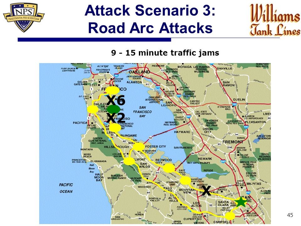 Attack Scenario 3: Road Arc Attacks 45 9 - 15 minute traffic jams X2 X X6