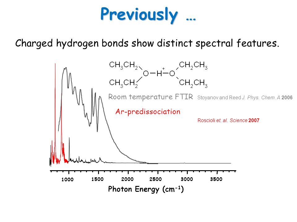 Previously … Charged hydrogen bonds show distinct spectral features.