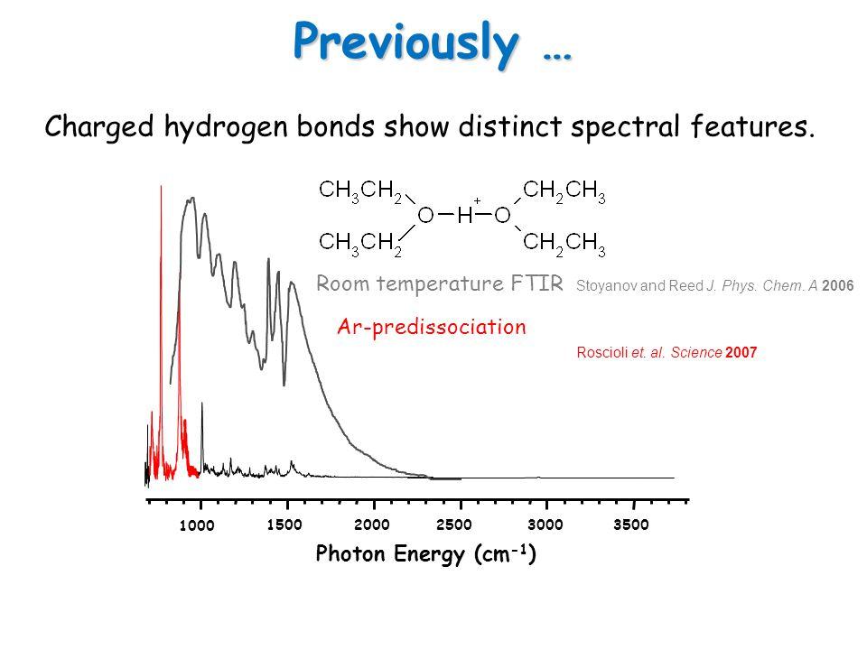 Calculated Intensity/Predissociation Yield x4 Harmonic 1200160020002400280032003600 Photon Energy (cm -1 )