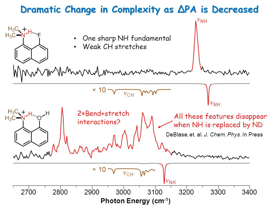 Dramatic Change in Complexity as ΔPA is Decreased Photon Energy (cm -1 ) × 10 One sharp NH fundamental Weak CH stretches ν NH × 10 ν NH ν CH All these features disappear when NH is replaced by ND DeBlase, et.