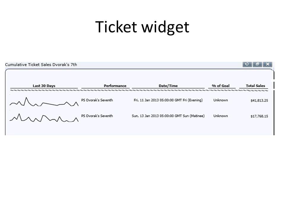 Ticket widget