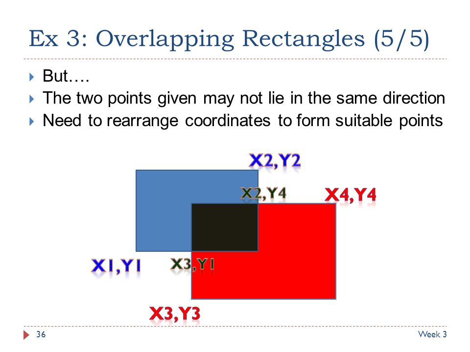 Ex 3: Overlapping Rectangles (5/5) 36  But….  The two points given may not lie in the same direction  Need to rearrange coordinates to form suitabl