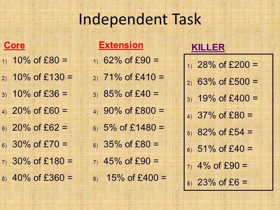 Core KILLER 1) 28% of £200 = 2) 63% of £500 = 3) 19% of £400 = 4) 37% of £80 = 5) 82% of £54 = 6) 51% of £40 = 7) 4% of £90 = 8) 23% of £6 = 1)10% of £80 = 2)10% of £130 = 3)10% of £36 = 4)20% of £60 = 5)20% of £62 = 6)30% of £70 = 7)30% of £180 = 8)40% of £360 = Extension 1)62% of £90 = 2)71% of £410 = 3)85% of £40 = 4)90% of £800 = 5)5% of £1480 = 6)35% of £80 = 7)45% of £90 = 8) 15% of £400 = Independent Task
