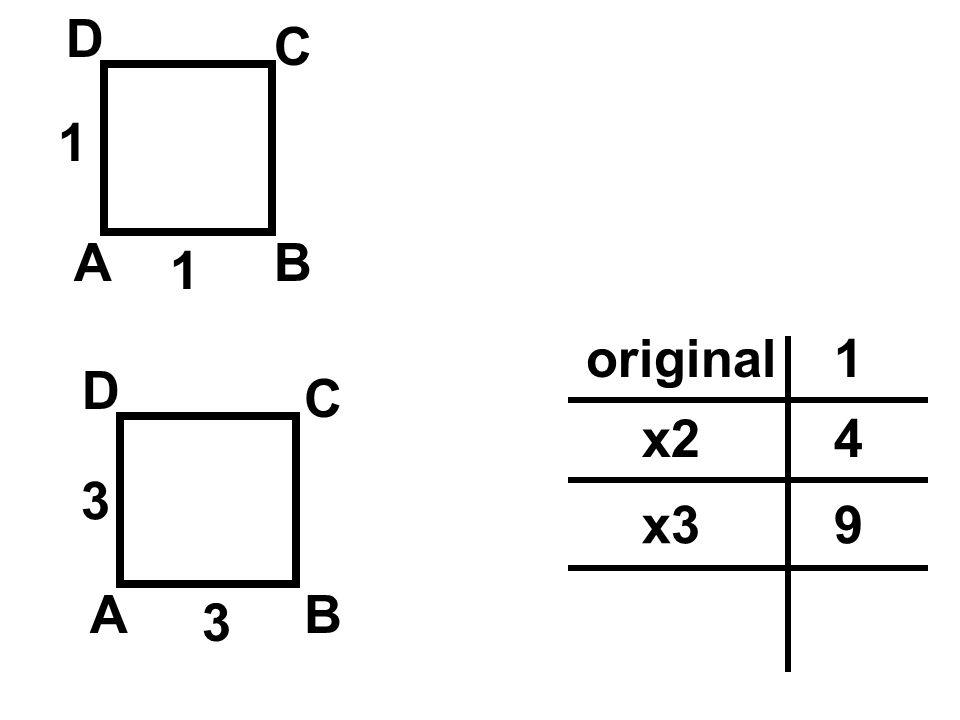 AB C D 1 1 AB C D 4 4 1original 4x2 9x3 16x4