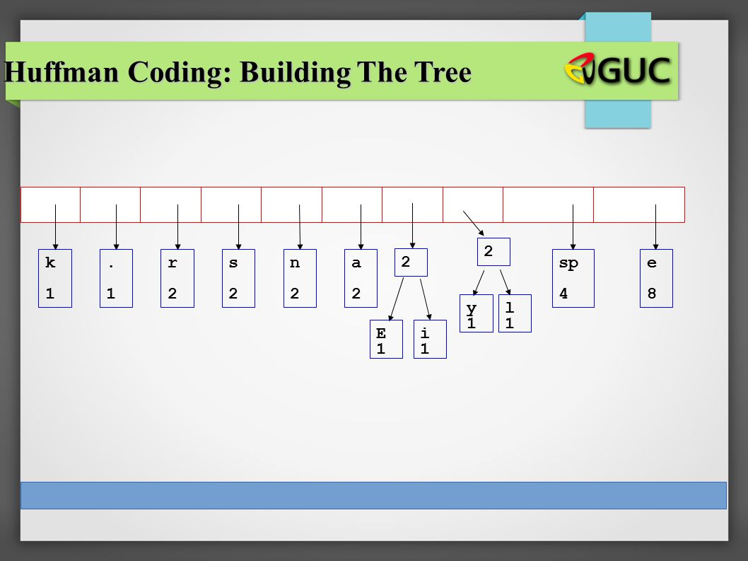 CS 307 E1E1 i1i1 k1k1.1.1 r2r2 s2s2 n2n2 a2a2 sp 4 e8e8 2 y1y1 l1l1 2 Huffman Coding: Building The Tree