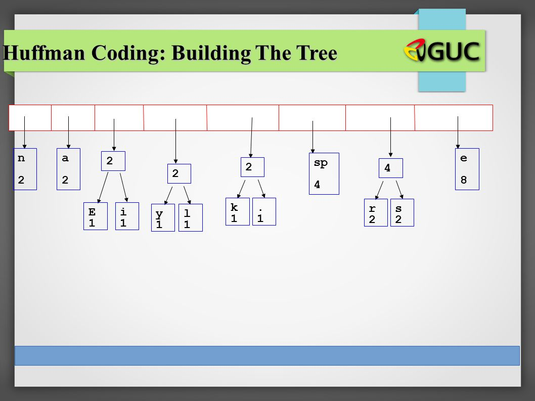 CS 307 E1E1 i1i1 n2n2 a2a2 sp 4 e8e8 2 y1y1 l1l1 2 k1k1.1.1 2 r2r2 s2s2 4 Huffman Coding: Building The Tree