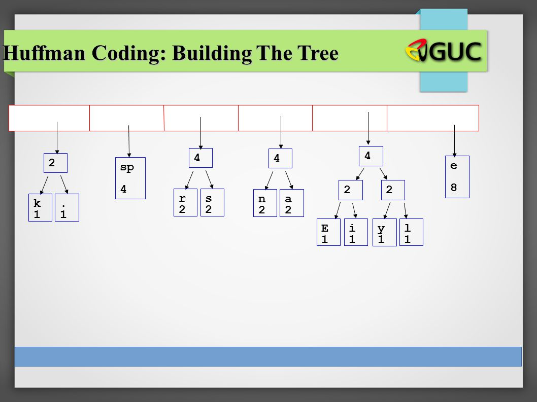 CS 307 E1E1 i1i1 sp 4 e8e8 2 y1y1 l1l1 2 k1k1.1.1 2 r2r2 s2s2 4 n2n2 a2a2 4 4 Huffman Coding: Building The Tree