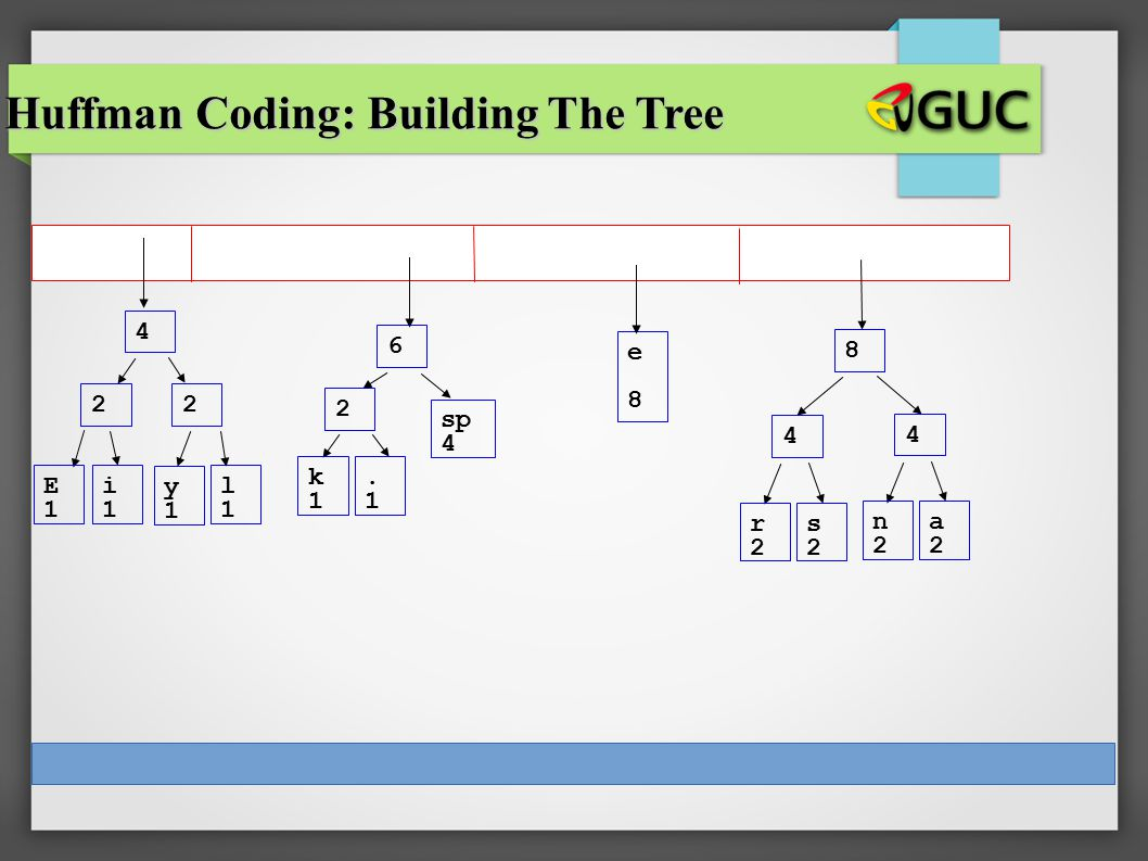 CS 307 E1E1 i1i1 sp 4 e8e8 2 y1y1 l1l1 2 k1k1.1.1 2 r2r2 s2s2 4 n2n2 a2a2 4 4 6 8 Huffman Coding: Building The Tree