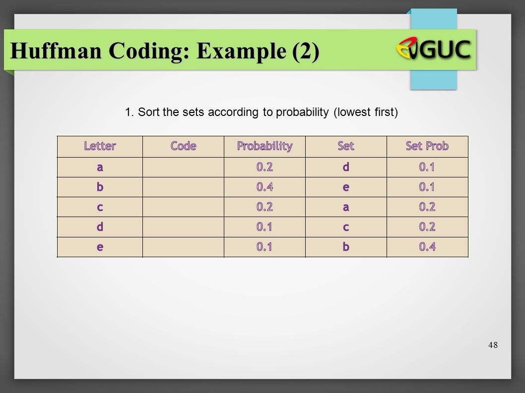 Huffman Coding: Example (2) 1. Sort the sets according to probability (lowest first) 48