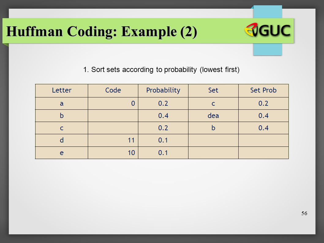 Huffman Coding: Example (2) 1. Sort sets according to probability (lowest first) 56