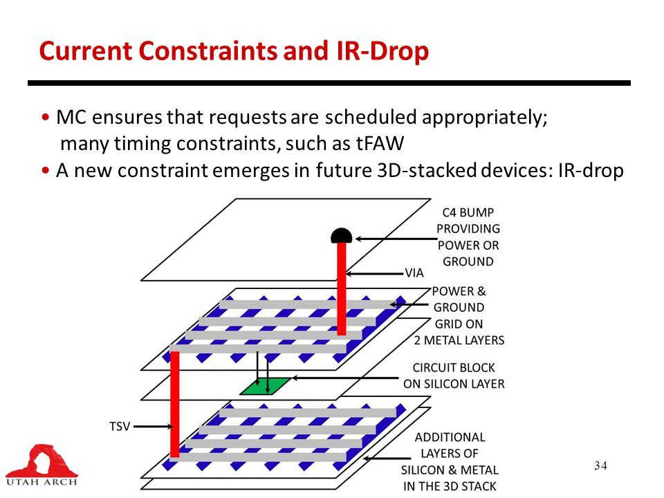 34 Current Constraints and IR-Drop MC ensures that requests are scheduled appropriately; many timing constraints, such as tFAW A new constraint emerge