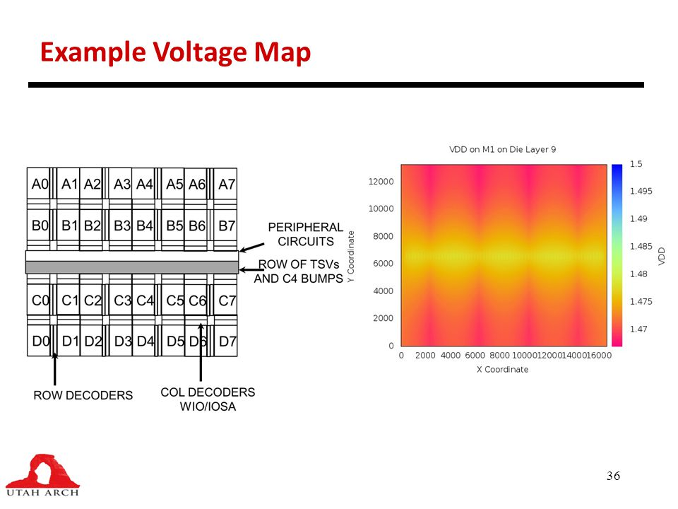 36 Example Voltage Map Y Coordinate