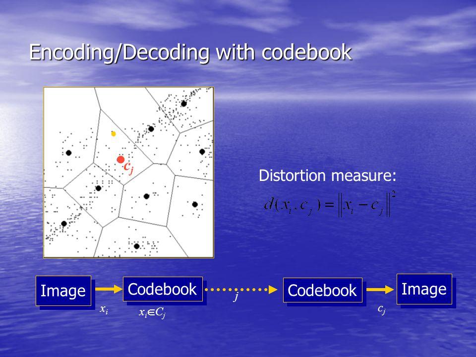 Encoding/Decoding with codebook Image Codebook Image xixi j xiCjxiCj cjcj   cjcj xixi Distortion measure: