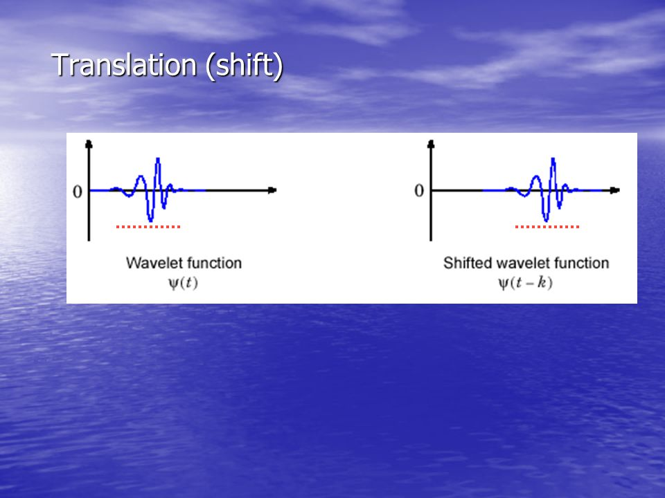 Translation (shift)