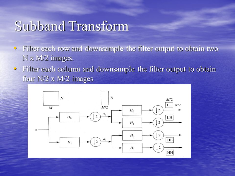 Subband Transform Filter each row and downsample the filter output to obtain two N x M/2 images. Filter each row and downsample the filter output to o