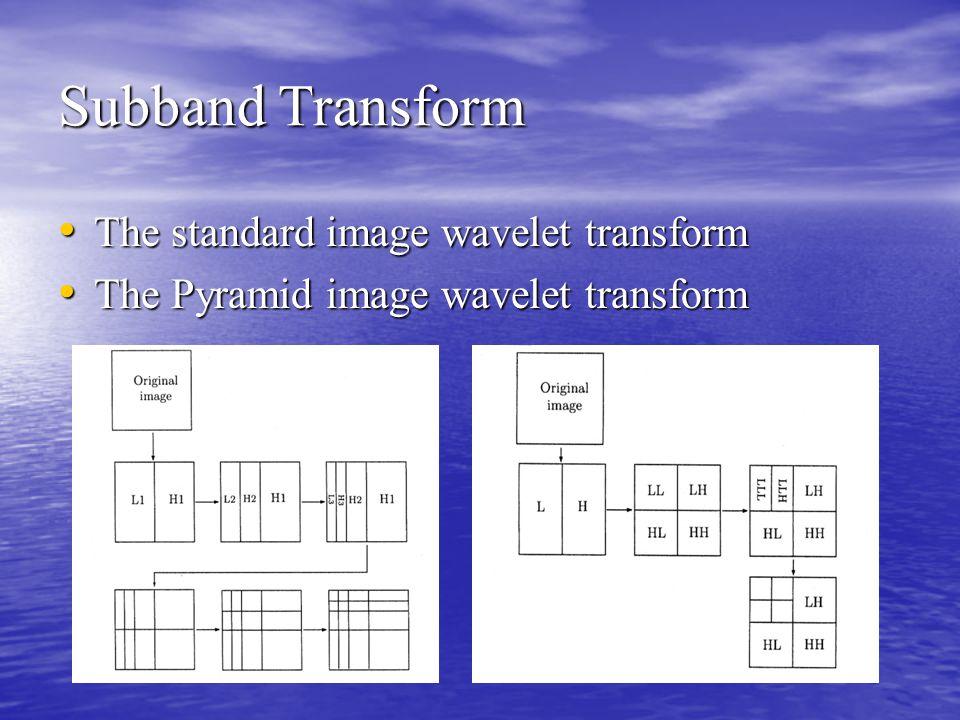 Subband Transform The standard image wavelet transform The standard image wavelet transform The Pyramid image wavelet transform The Pyramid image wave