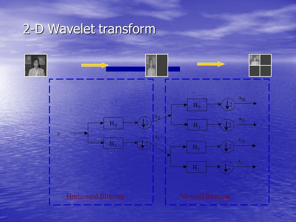 2-D Wavelet transform Horizontal filteringVertical filtering