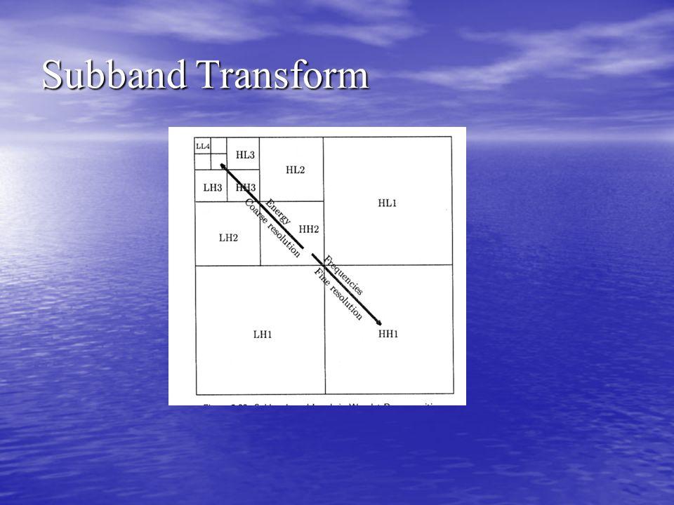 Subband Transform