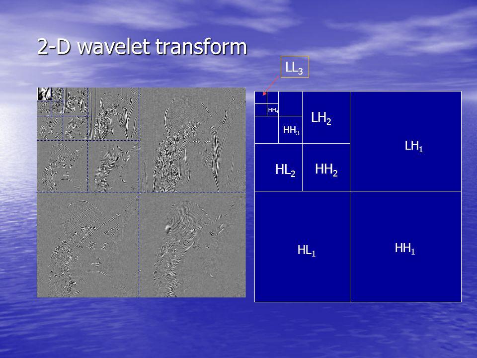 2-D wavelet transform HH 1 LH 2 HL 1 HL 2 LH 1 HH 2 HH 3 HH 4 LL 3