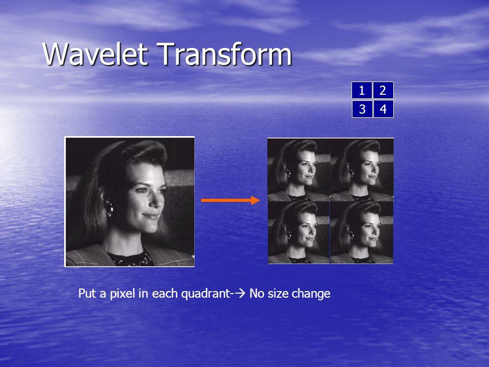 Wavelet Transform Put a pixel in each quadrant-  No size change 1 2 3 4