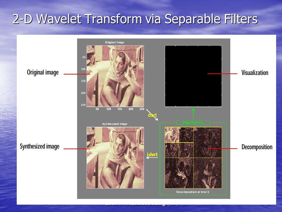 Lec14 – Wavelet Coding [40] 2-D Wavelet Transform via Separable Filters From Matlab Wavelet Toolbox Documentation