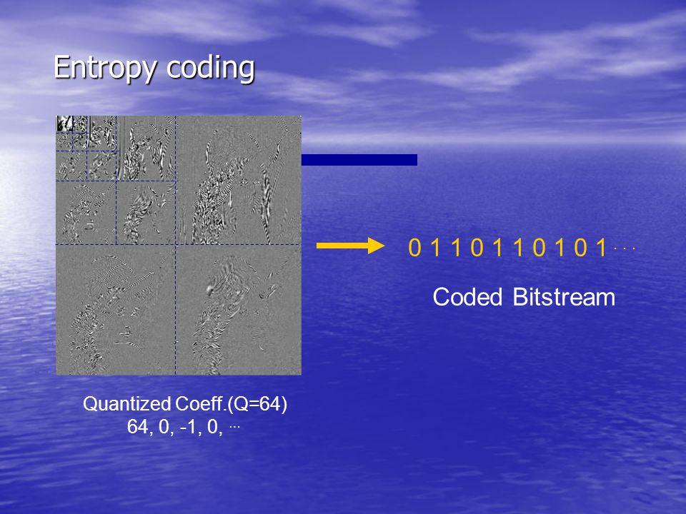 Entropy coding 0 1 1 0 1 1 0 1 0 1... Coded Bitstream Quantized Coeff.(Q=64) 64, 0, -1, 0, …