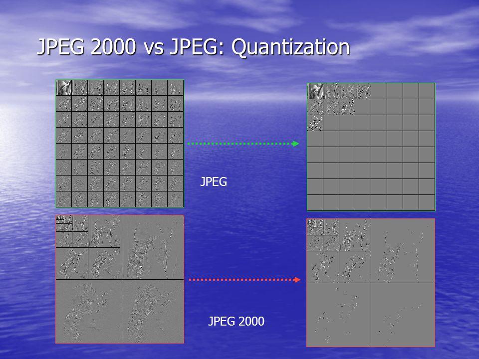 JPEG 2000 vs JPEG: Quantization JPEG JPEG 2000
