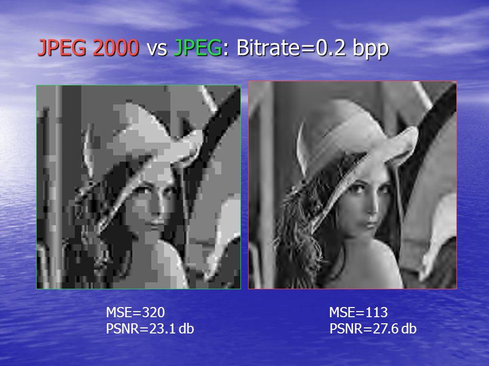 JPEG 2000 vs JPEG: Bitrate=0.2 bpp MSE=320 MSE=113 PSNR=23.1 db PSNR=27.6 db