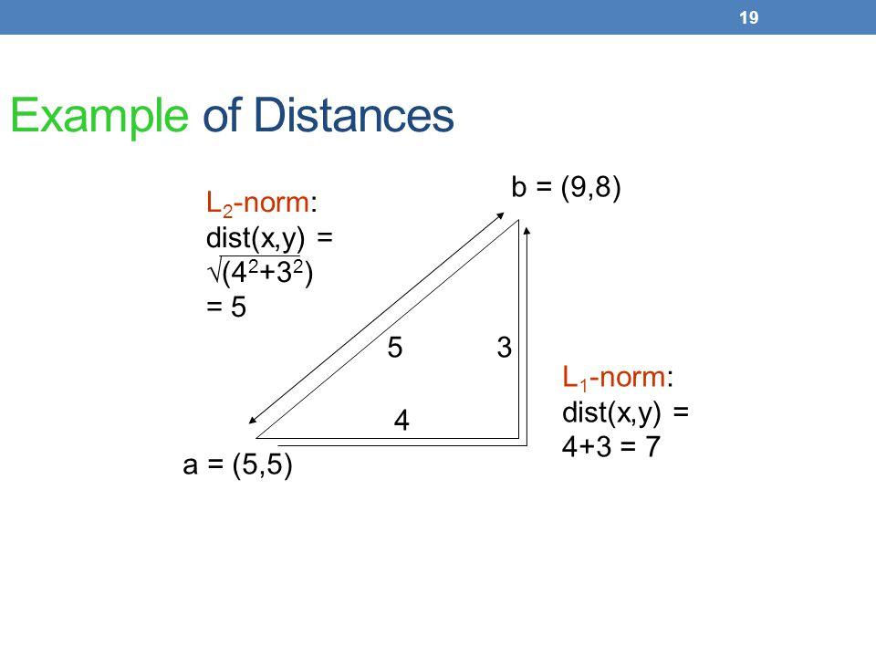 19 Example of Distances a = (5,5) b = (9,8) L 2 -norm: dist(x,y) =  (4 2 +3 2 ) = 5 L 1 -norm: dist(x,y) = 4+3 = 7 4 35