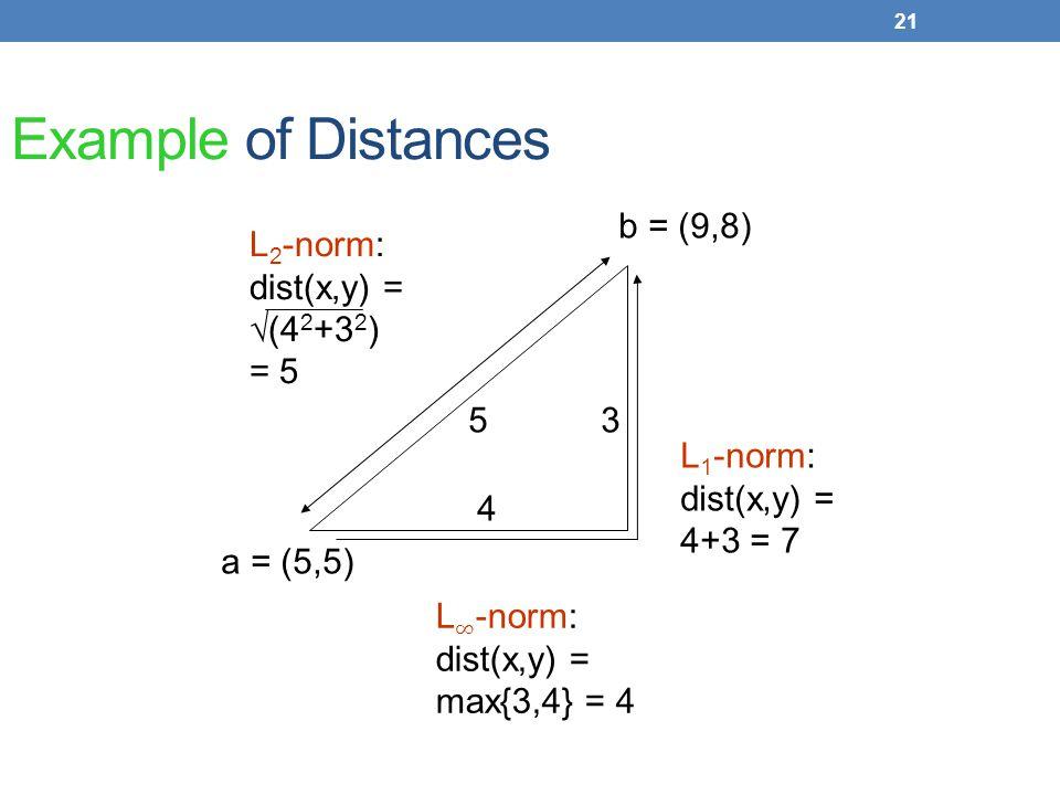 21 Example of Distances a = (5,5) b = (9,8) L 2 -norm: dist(x,y) =  (4 2 +3 2 ) = 5 L 1 -norm: dist(x,y) = 4+3 = 7 4 35