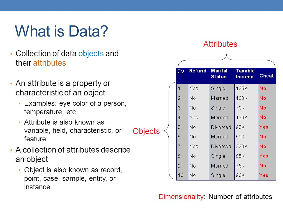 What is Data? Collection of data objects and their attributes An attribute is a property or characteristic of an object Examples: eye color of a perso
