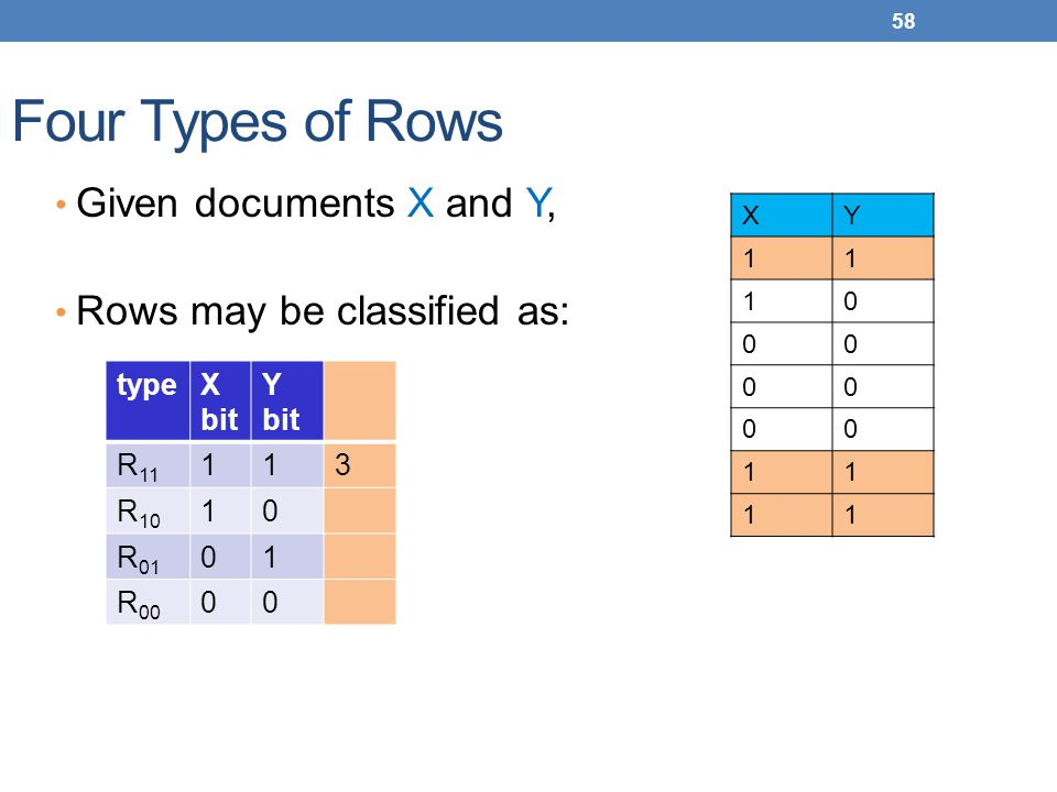 58 Four Types of Rows Given documents X and Y, Rows may be classified as: XY 11 10 00 00 00 11 11 type X bit Y bit R 11 11 3 R 10 10 R 01 01 R 00 00