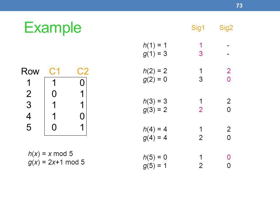 73 Example RowC1C2 1 1 0 2 0 1 3 1 1 4 1 0 5 0 1 h(x) = x mod 5 g(x) = 2x+1 mod 5 h(1) = 11- g(1) = 33- h(2) = 212 g(2) = 030 h(3) = 312 g(3) = 220 h(