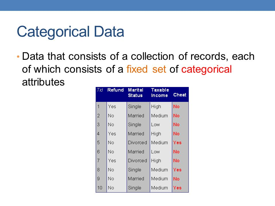 Categorical Data Data that consists of a collection of records, each of which consists of a fixed set of categorical attributes