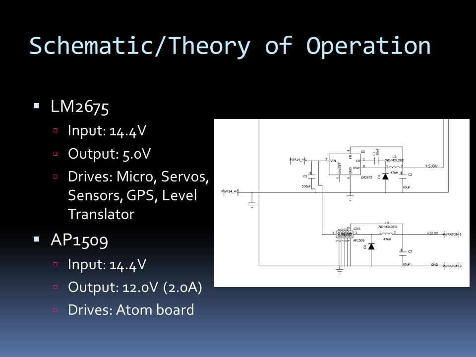  LM2675  Input: 14.4V  Output: 5.0V  Drives: Micro, Servos, Sensors, GPS, Level Translator  AP1509  Input: 14.4V  Output: 12.0V (2.0A)  Drives: Atom board