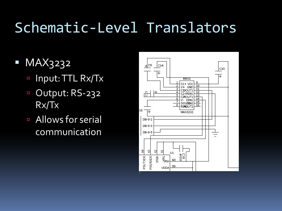 Schematic-Level Translators  MAX3232  Input: TTL Rx/Tx  Output: RS-232 Rx/Tx  Allows for serial communication