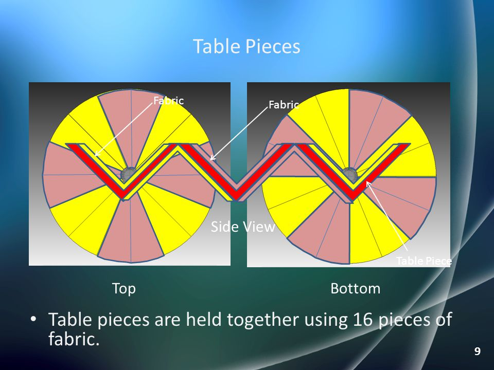 Table Pieces Table pieces are held together using 16 pieces of fabric. TopBottom Side View Table Piece Fabric 9