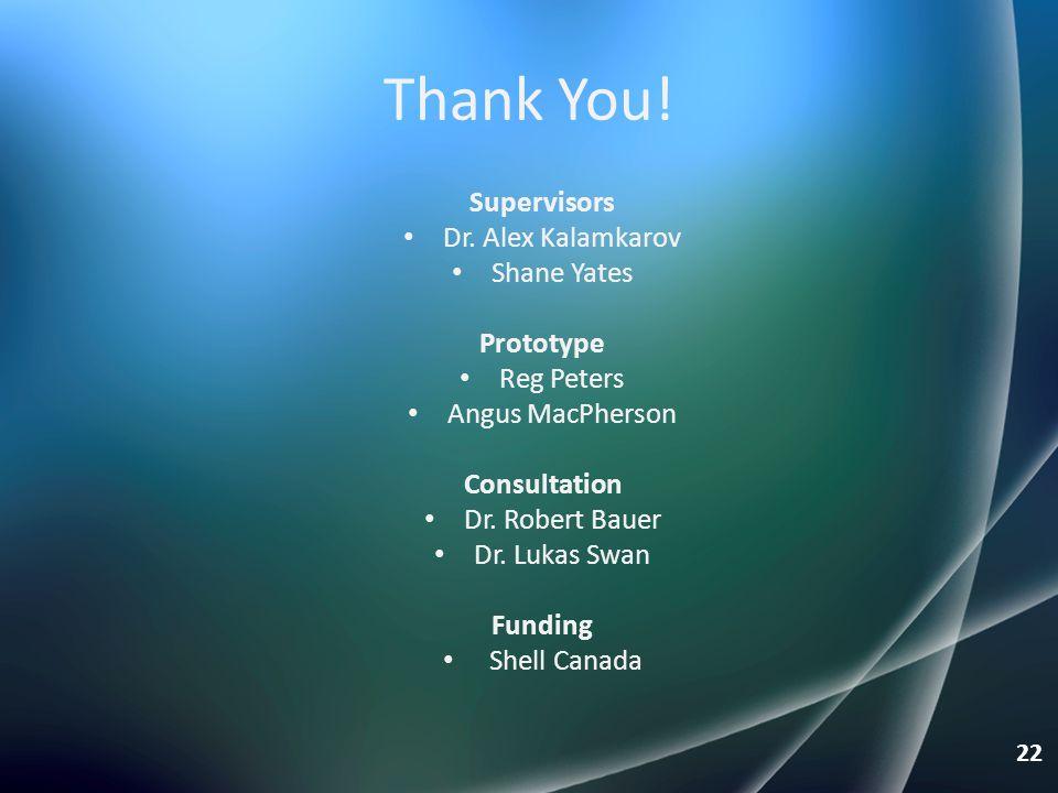 Thank You! Supervisors Dr. Alex Kalamkarov Shane Yates Prototype Reg Peters Angus MacPherson Consultation Dr. Robert Bauer Dr. Lukas Swan Funding Shel