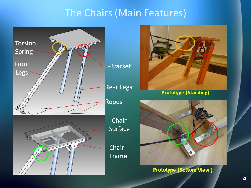 The Chairs (Main Features) Chair Surface Chair Frame Rear Legs Front Legs L-Bracket Torsion Spring Ropes 4 Prototype (Bottom View ) Prototype (Standin