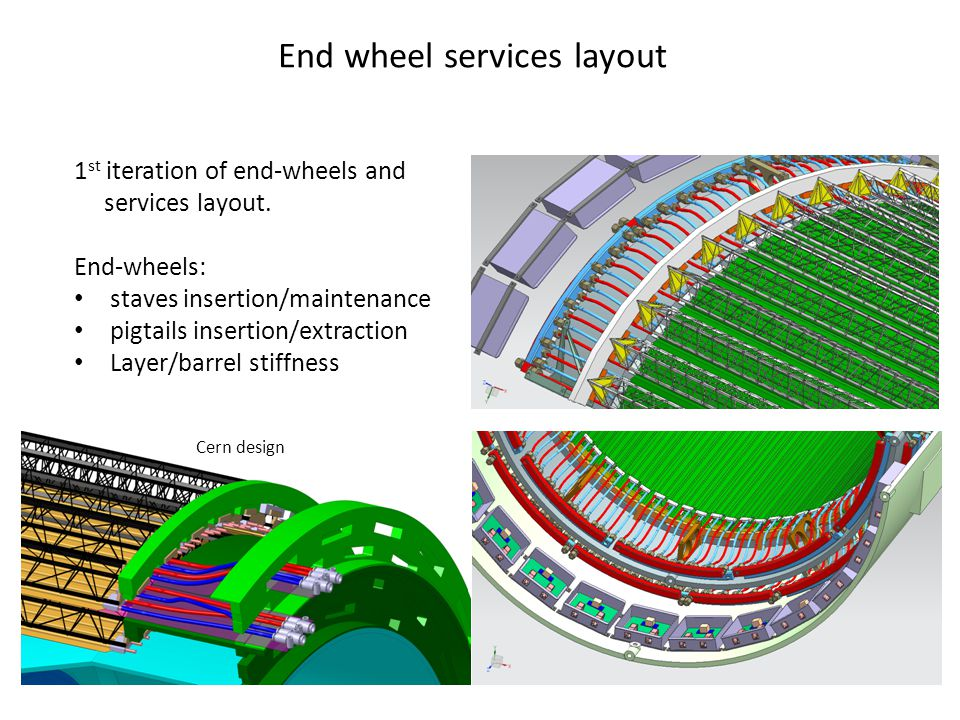 Sezione di Padova Risorse di personale End wheel services layout 1 st iteration of end-wheels and services layout.