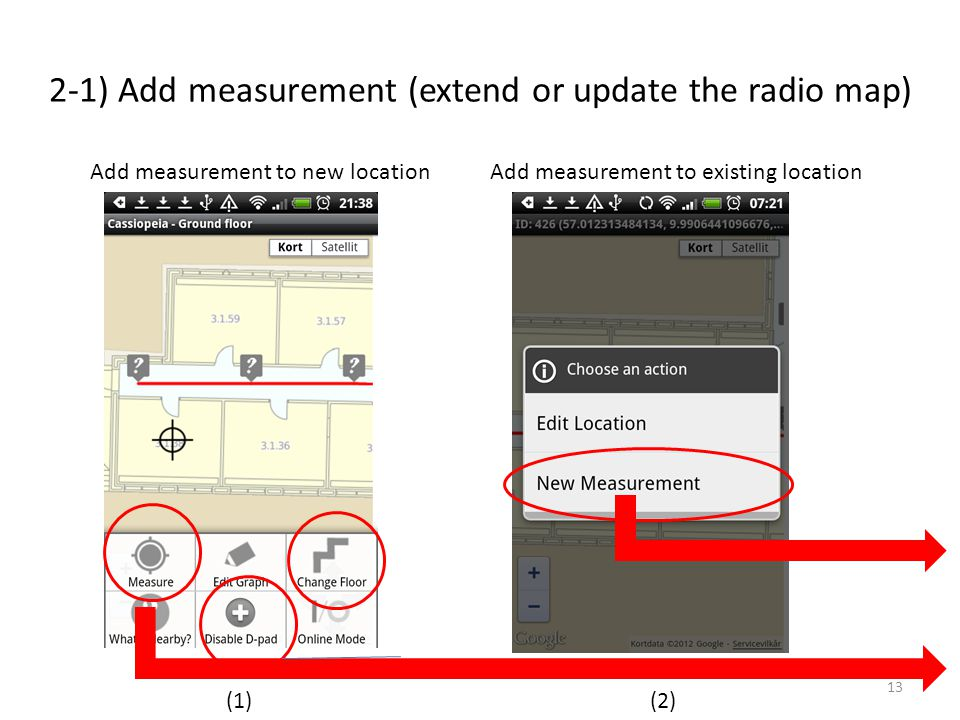 2-1) Add measurement (extend or update the radio map) 13 Add measurement to new locationAdd measurement to existing location (1)(2)